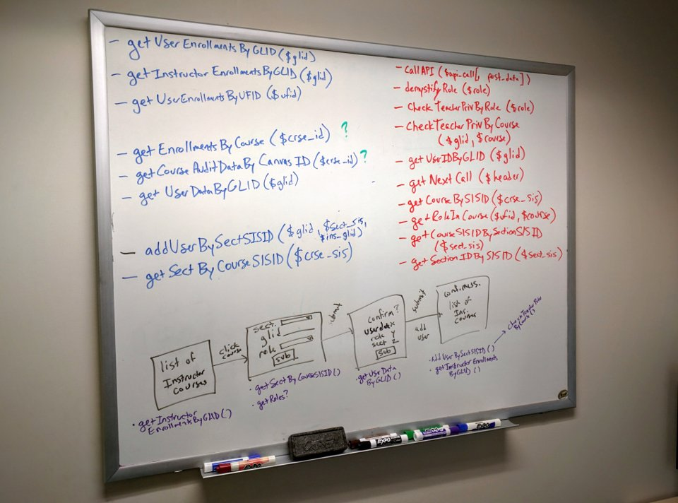 Whiteboard with Class Methods